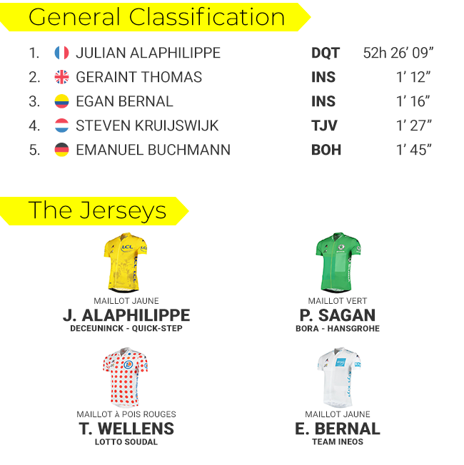 tdf-classifications-s12-blog-png