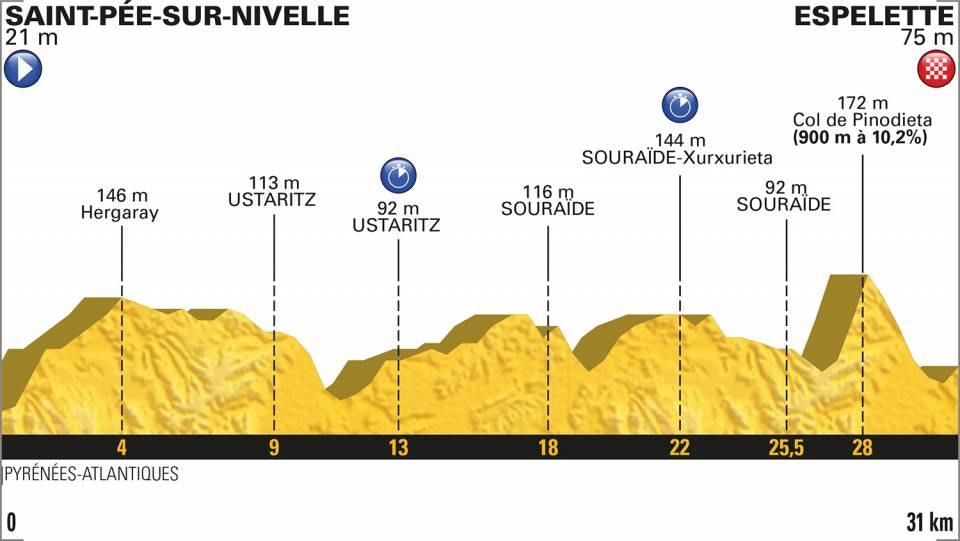 stage-20-profile-jpg