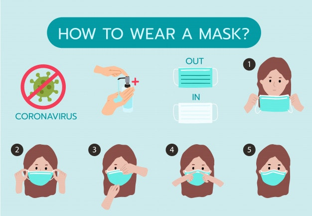 how-wear-mask-jpg