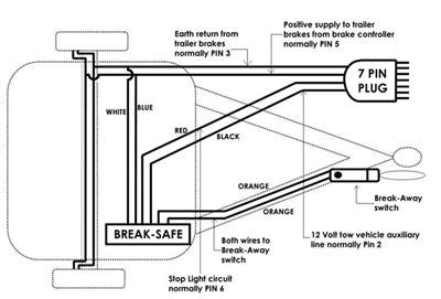 mo1## ##mo2--\u003e Break-away system monitor wiring