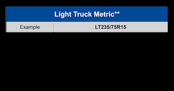 light-truck-metric-bob-jane-t-marts-png