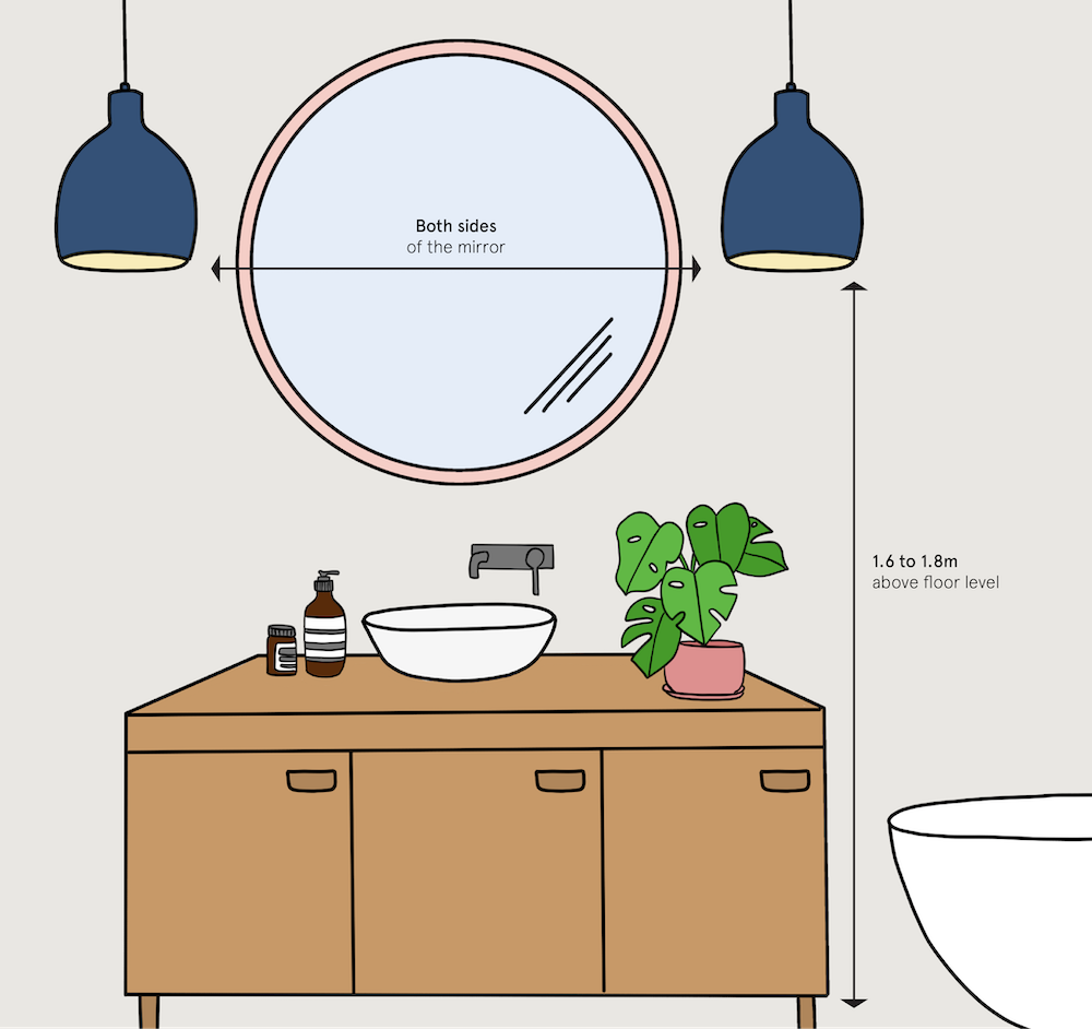 the-myer-market-pendant-light-guide-infographic-bathroom-png