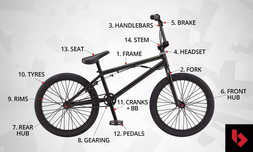 guide-to-buying-a-bmx-2-jpg