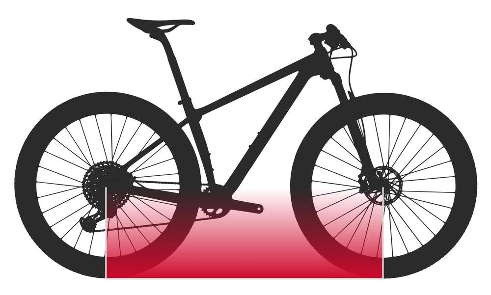 bike-geometry-charts-08-jpg