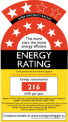 energy-rating-programme-australia-png