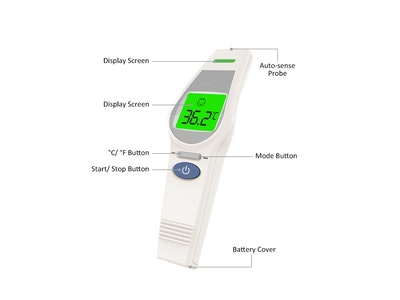 Infrared Forehead Thermometers