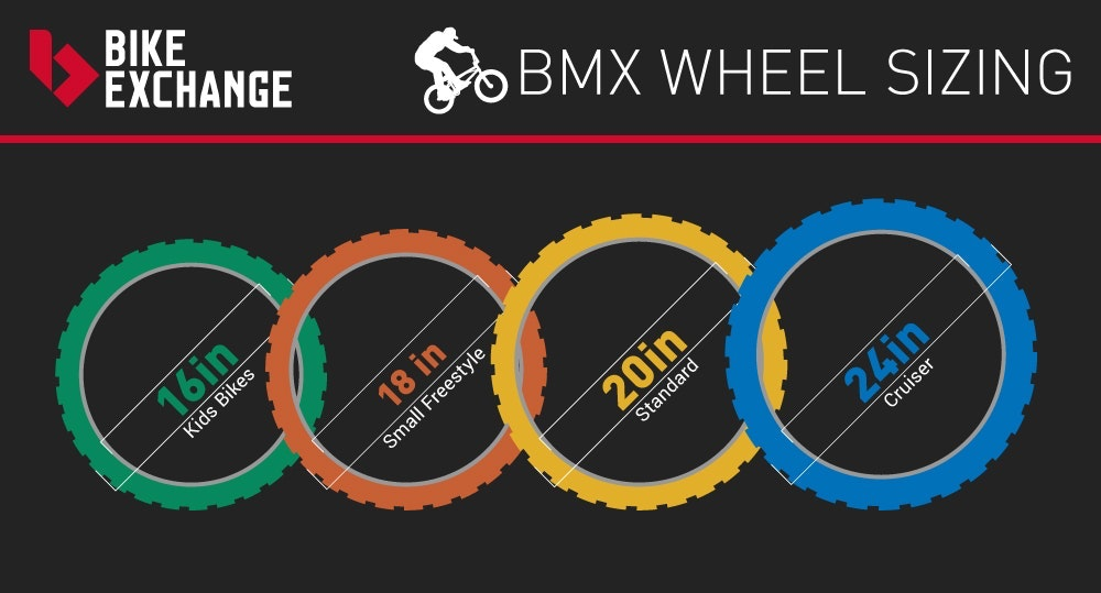 guide-to-buying-a-bmx-4-jpg