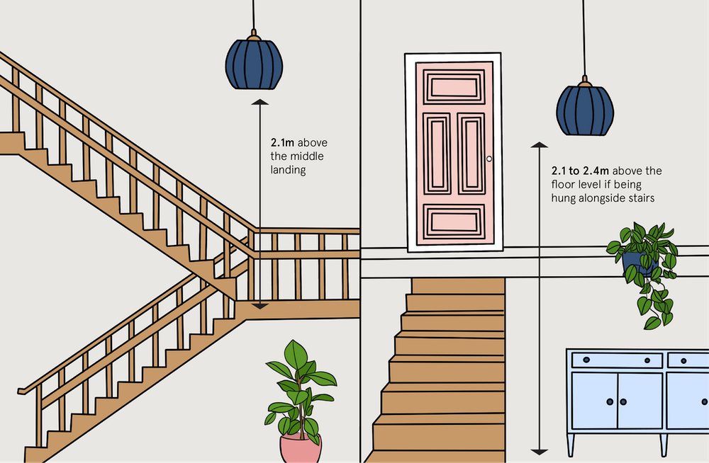 the-myer-market-pendant-light-guide-stairs-png
