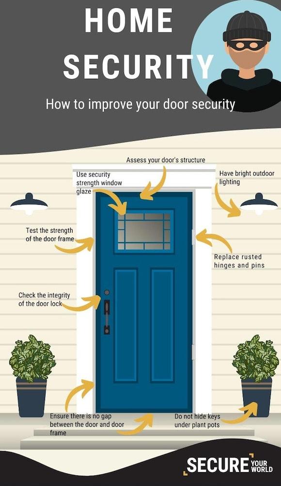 infographic-door-security-jpg