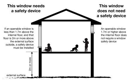 Remsafe child safety or window restrictor locks for