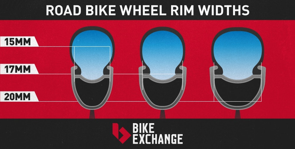 fullpage_tyre_types_road_bike_wheels_rim_widths-jpg