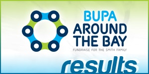 BUPA Around The Bay Live Results