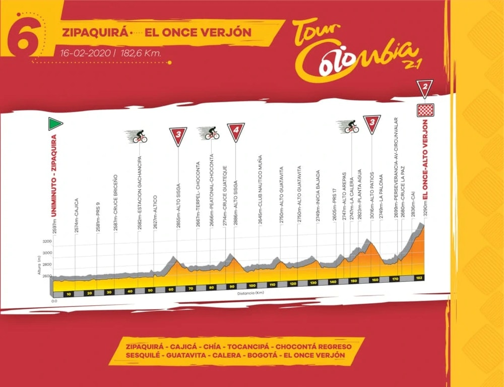 avance-tour-colombia-etapa-6-jpg