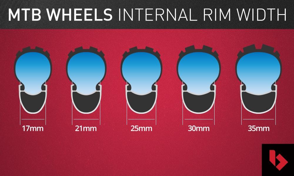 mtb-wheel-buyers-guide-internal-width-bikeexchange-jpg