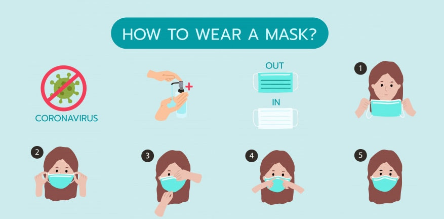 How to Safely Wear and Remove Surgical Face Masks