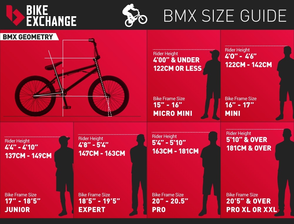 guide-to-buying-a-bmx-3-jpg