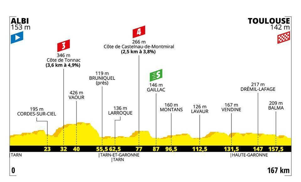 tour-de-france-2019-stage-eleven-report-profile-jpeg