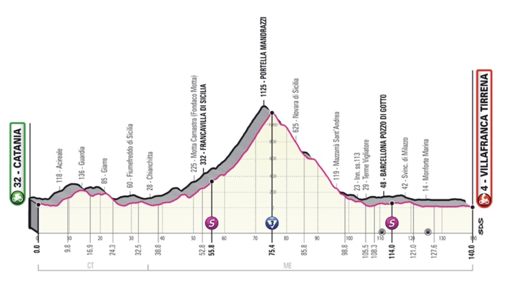 stage4profile-jpg