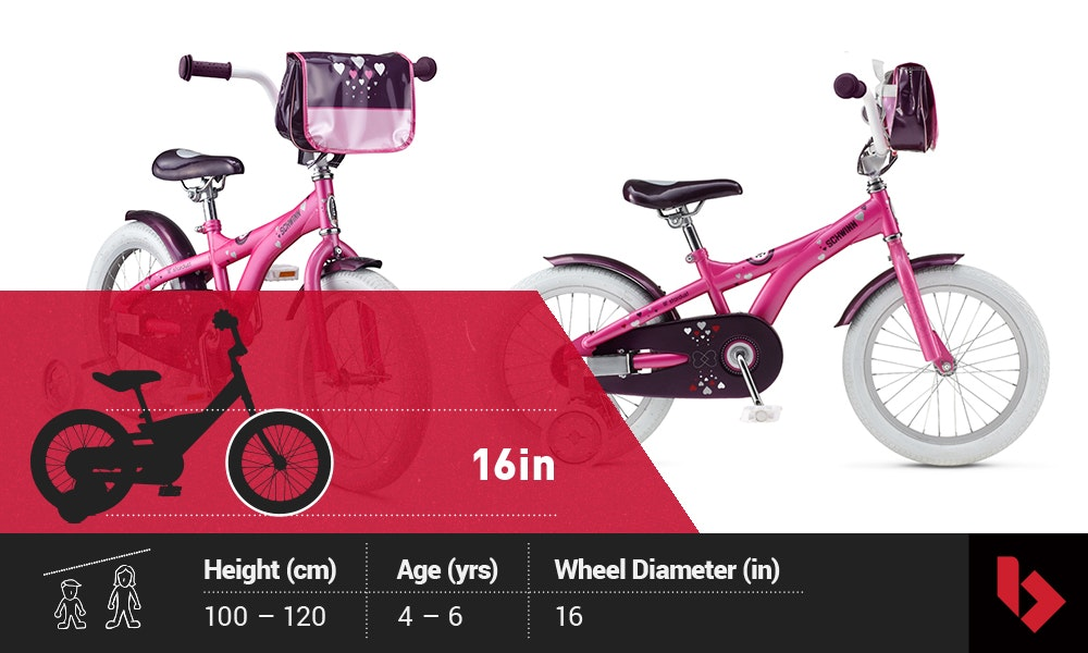 buying-a-kids-bike-16in-infrographic-jpg