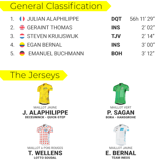 tdf-classifications-s14-blog-png