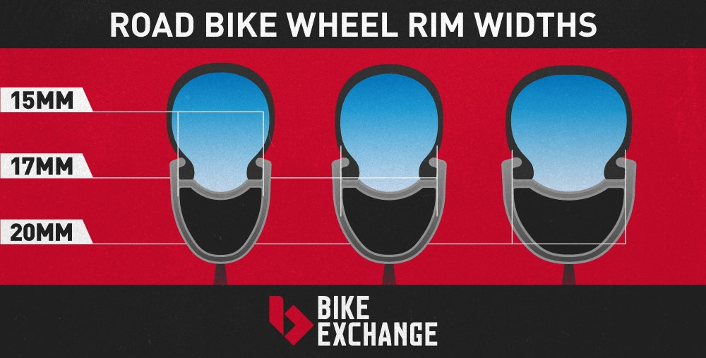road-bike-wheels-buyers-guide-rim-widths-bikeexchange-jpg