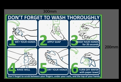 Hand Washing Thoroughly Poly