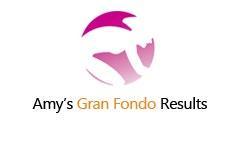 Amy's Gran Fondo Results