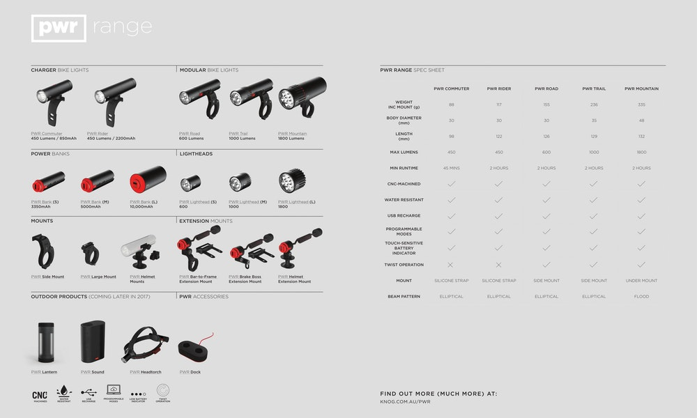knog_pwr_brochure_ten-things-to-know-1-jpg