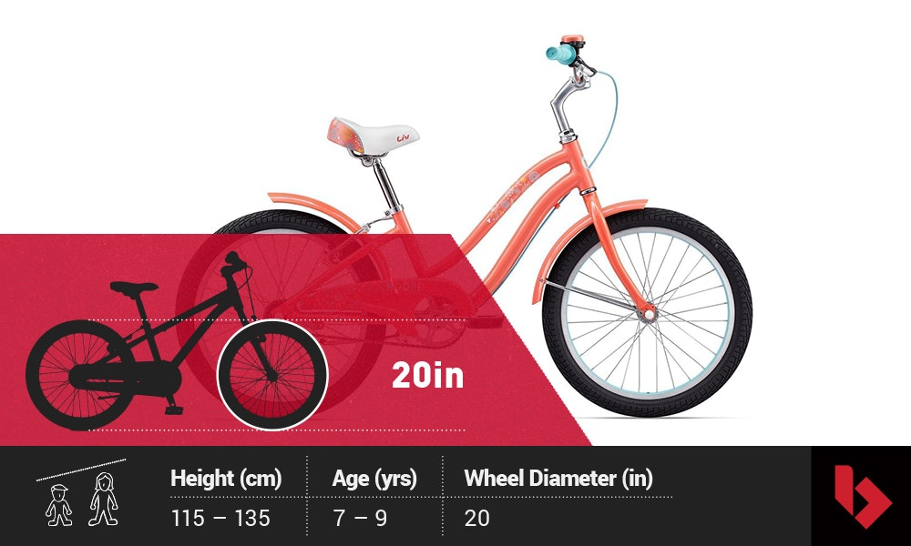 buying-a-kids-bike-20in-infrographic-jpg