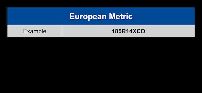 european-metric-bob-jane-t-marts-png