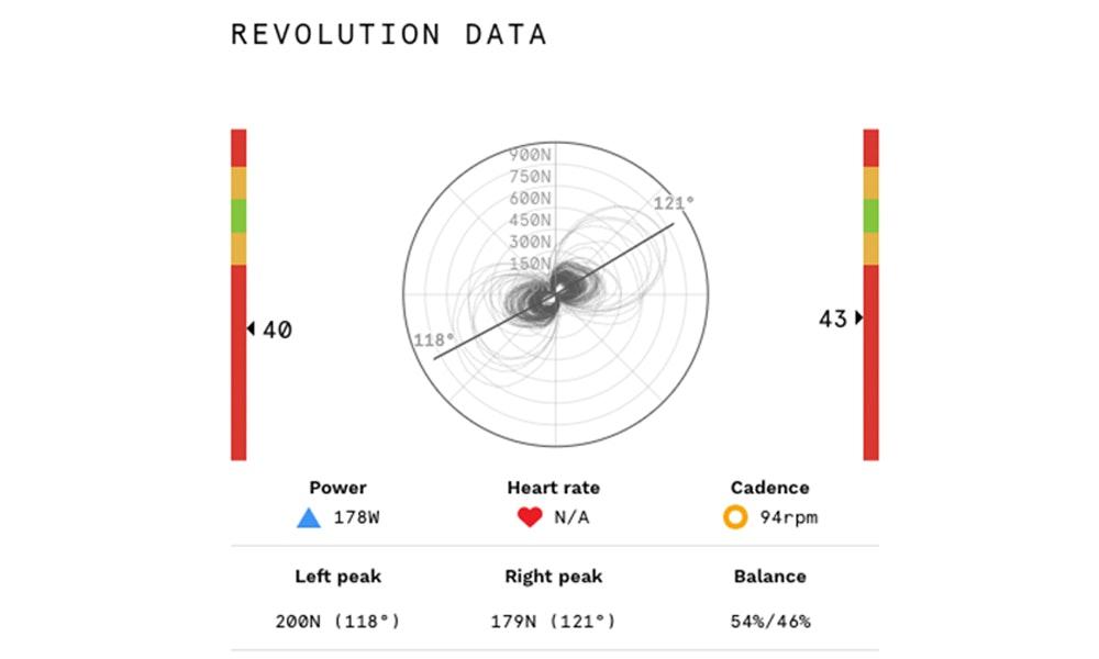 watt-bike-atom-review-pes-example-jpg