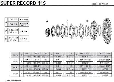 Campagnolo 11 Speed Super Record 13T Cog
