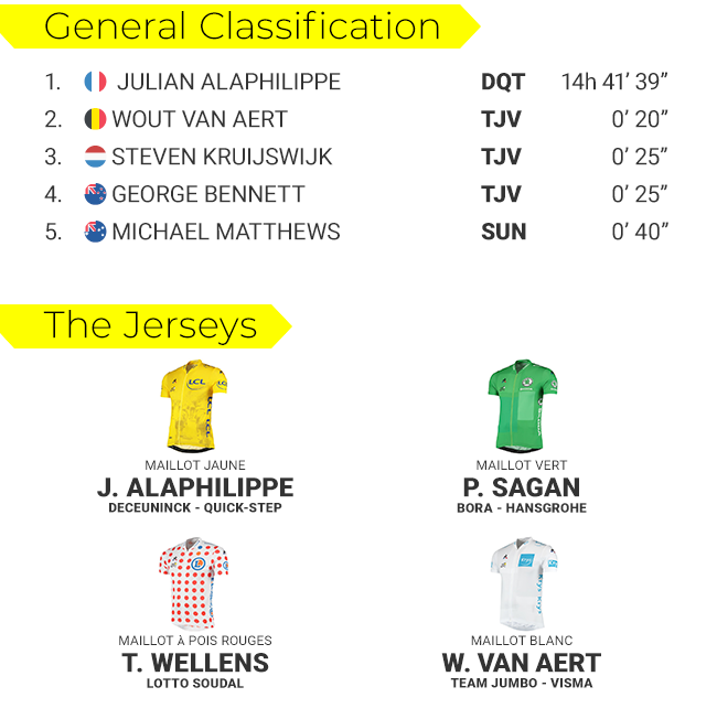 tdf-classifications-s4-blog-png