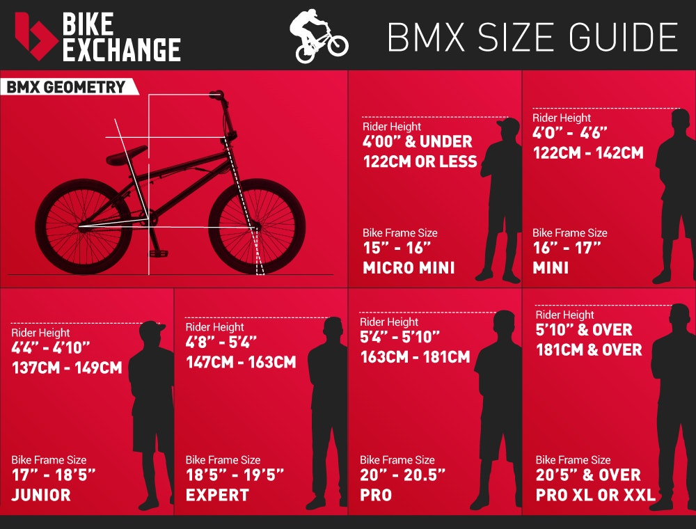 The Ultimate Bmx Bike Buyer S Guide