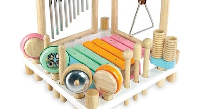 How do you know if Wooden Toys, or those made in China, are safe?