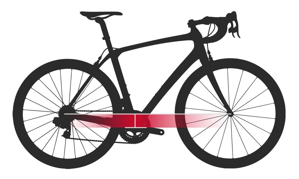 geometria-de-bicicletas-altura-pedales-jpg