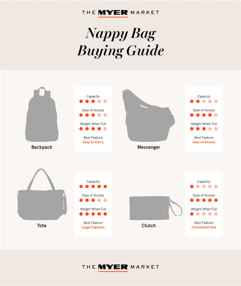 the-myer-market-nappy-bag-buying-guide-infographic-png