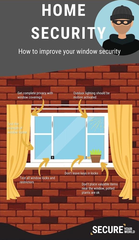 infographic-window-security-jpg