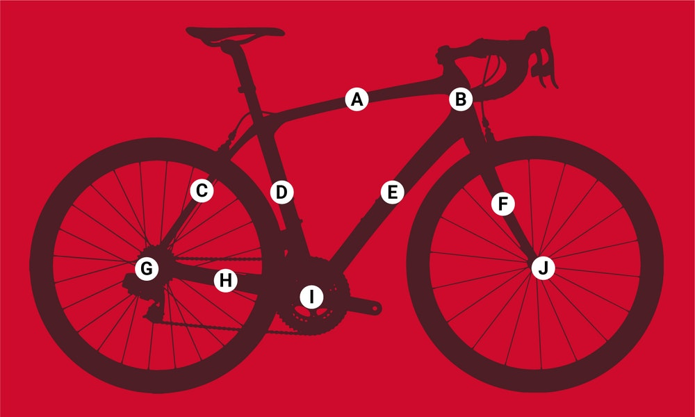 Anatomy of a bike Geometry charts explained BikeExchange