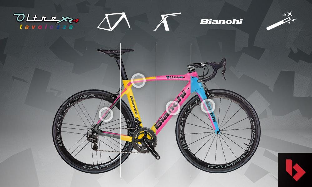 bianchi-road-performance-range-2018-tavalozza-bikeexchange-jpg