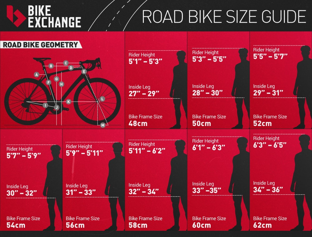 BE Infographics 20160516 Road Bike Size 1000