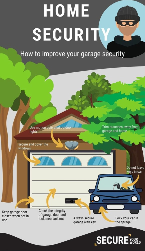 infographic-garage-security-jpg