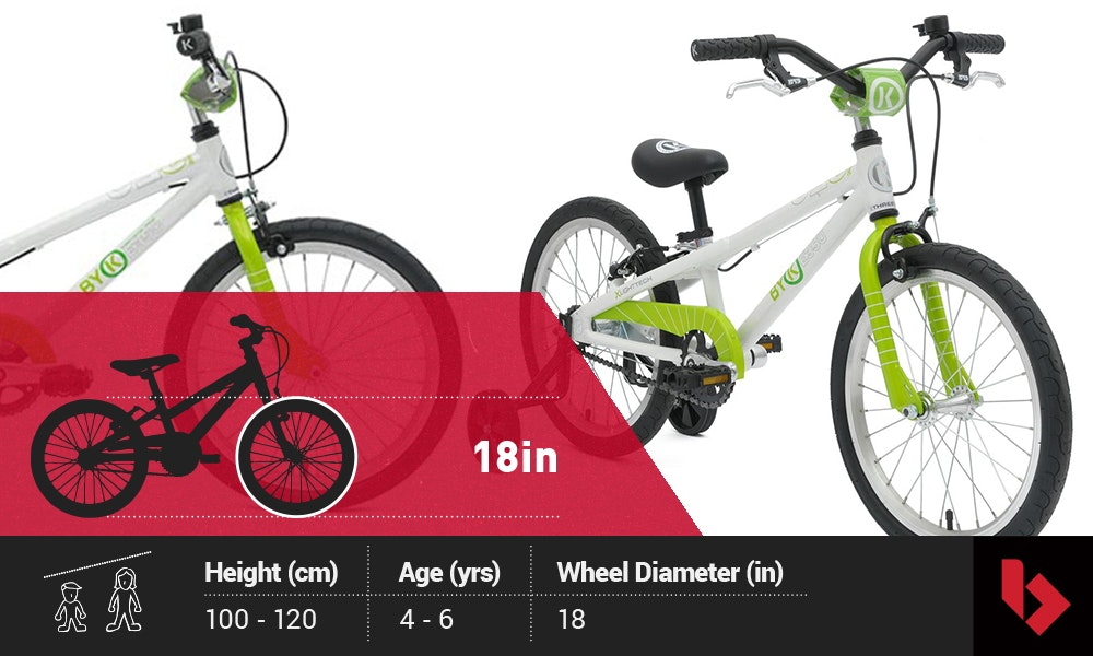 buying-a-kids-bike-18in-infrographic-jpg