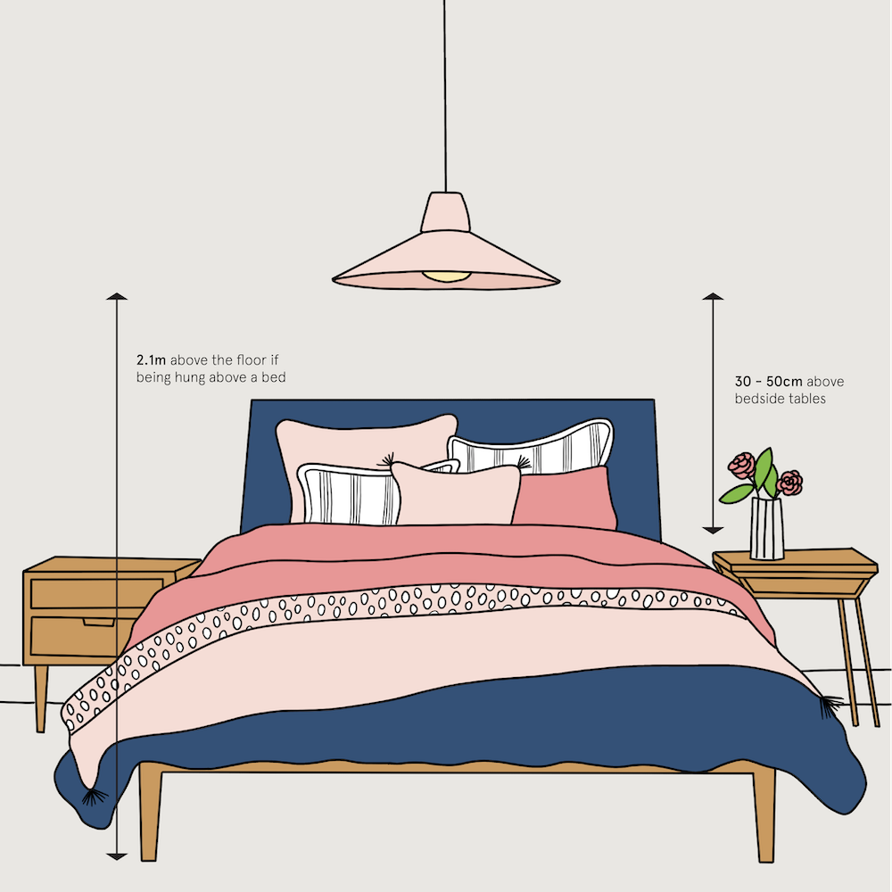 the-myer-market-pendant-light-guide-infographic-bedroom-png