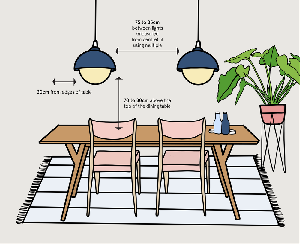 the-myer-market-pendant-light-guide-infographic-dining-room-png