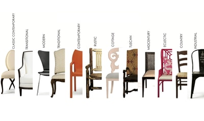 What are the Different Types of Furniture Styles?