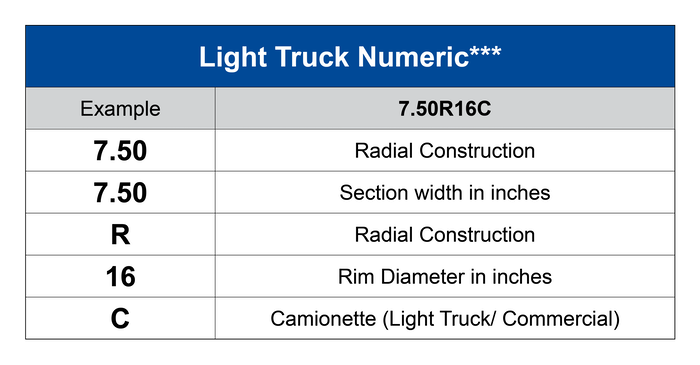 light-truck-numeric-bob-jane-t-marts-png