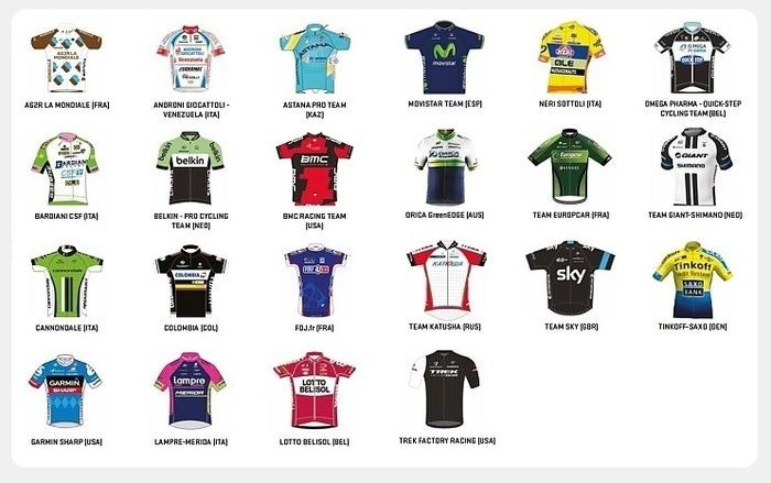 display team jerseys 2014 giro d italia v2