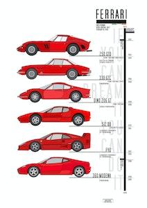 The Ferrari Poster