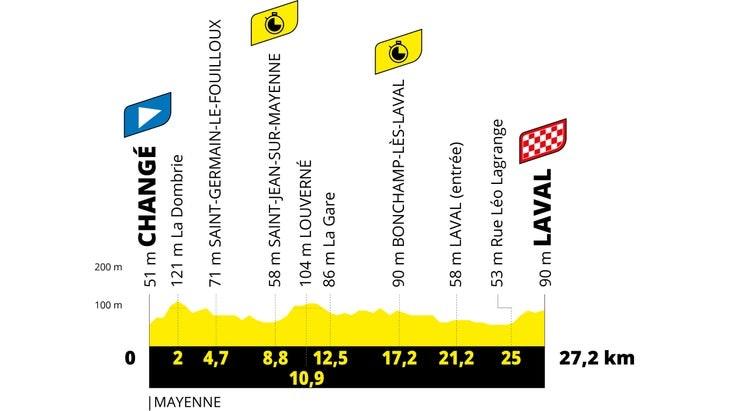 profile-stage-5-2021-tour-de-france-jpeg